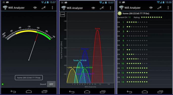 Android Wifi Analyzer : Wifi analyzer приложение для анализа сигнала в