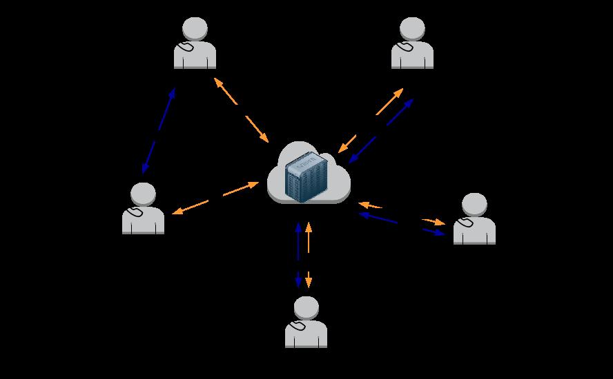 Система засекреченой связи на основе SIP протокола.