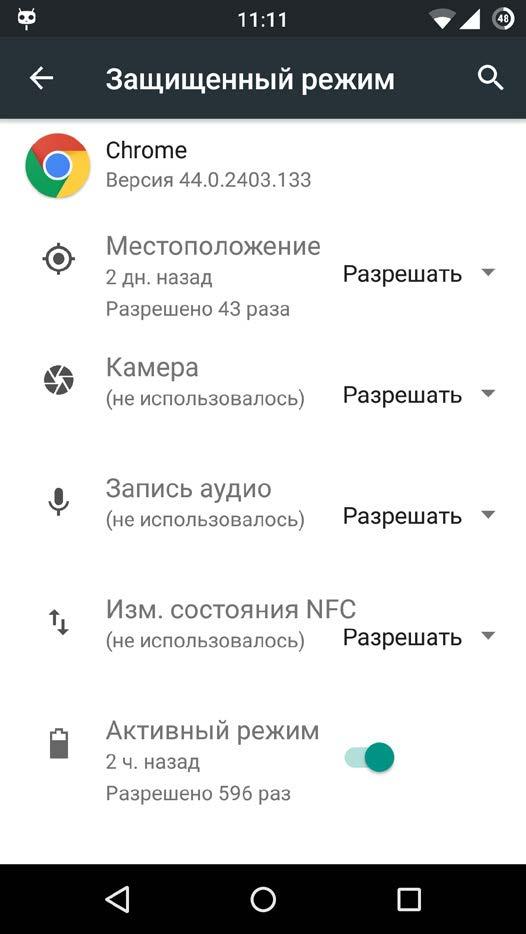 Список полномочий Google Chrome