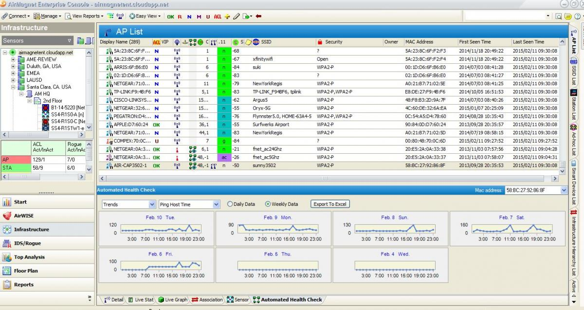 AirMagnet анализ wifi сетей