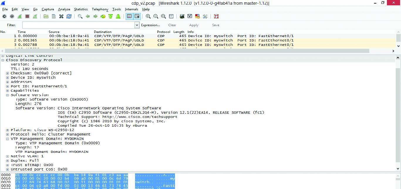 Пример данных в CDP-пакете