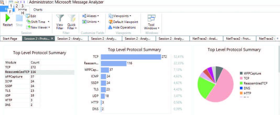 Message Analyzer_graph