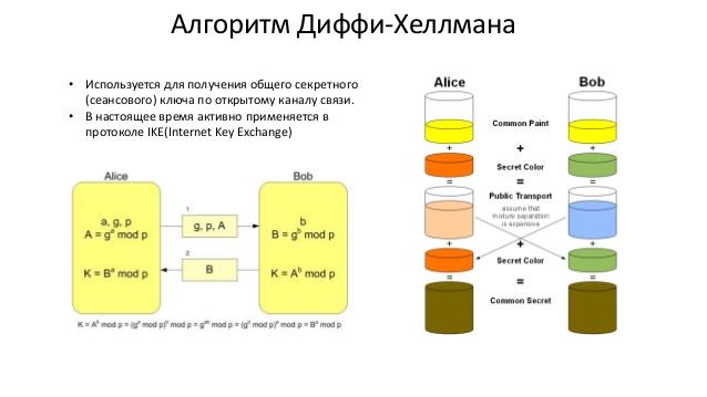 http://image.slidesharecdn.com/random-150521104657-lva1-app6891/95/-12-638.jpg?cb=1432205525