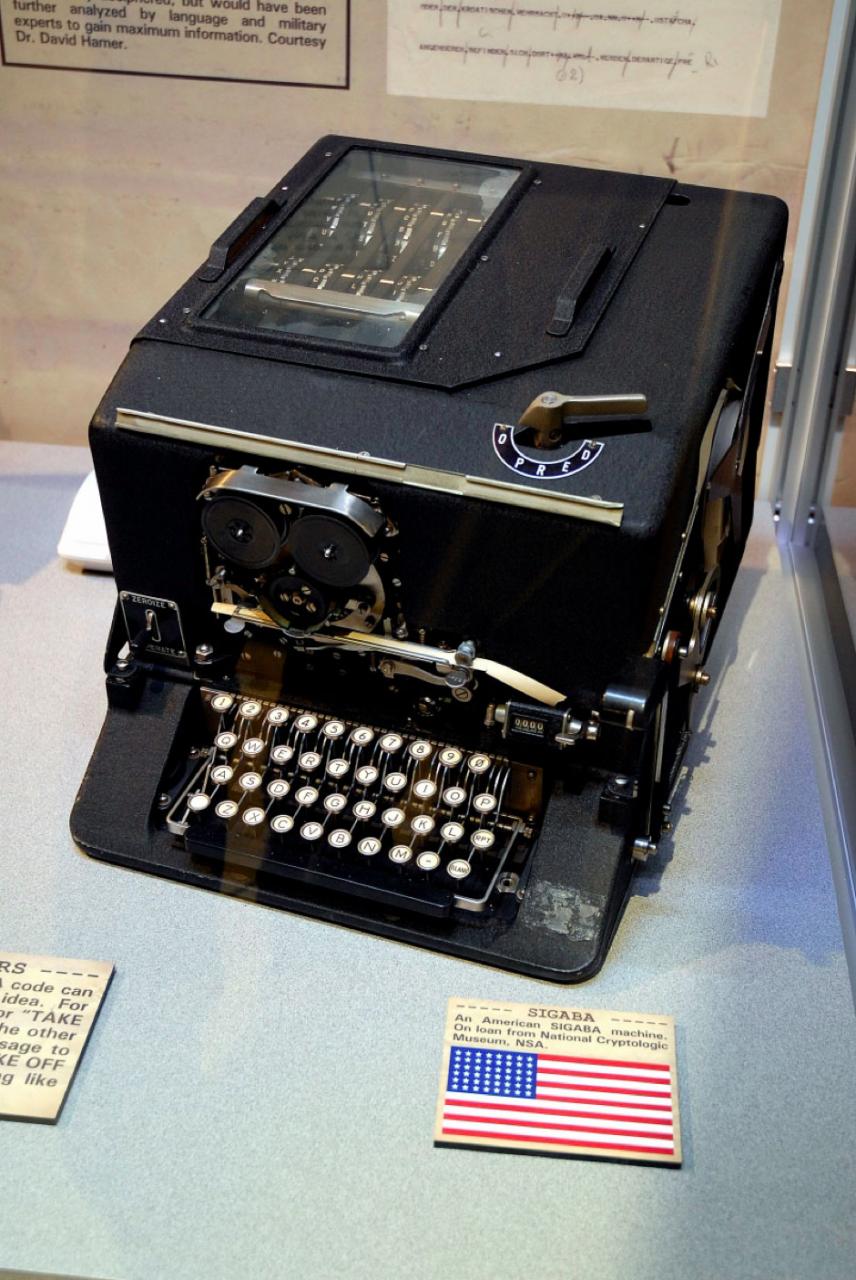 Шифровальная машина «Сигаба»