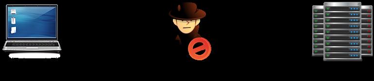 Обход HTTPS с помощью SSLSTRIP.