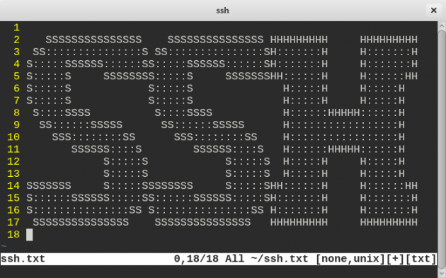 полезные команды SSH