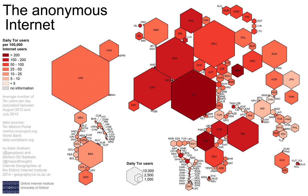 Картинки по запросу tor network