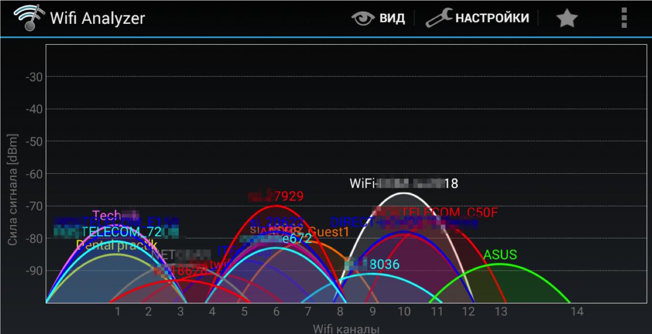 wifi: aircrack-ng как пользоваться инструкция