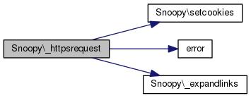 Пример эксплуатации уязвимости CVE-2005-3330