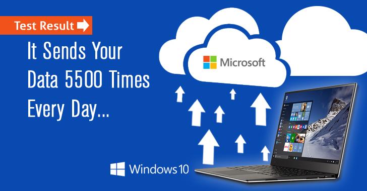 Защита персональных данных в Windows 10