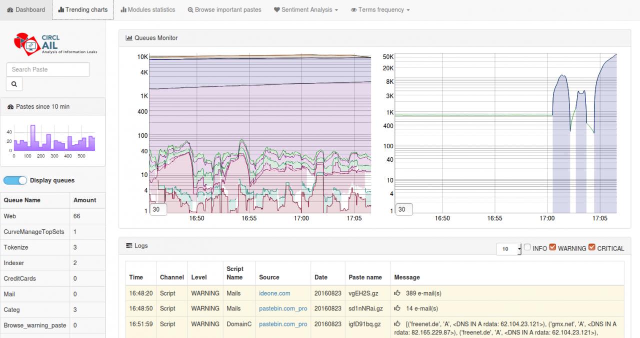 Анализ утечек информации с помощью AIL фреймворка.