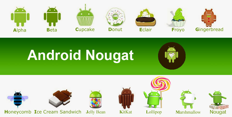 Image result for android Nougat
