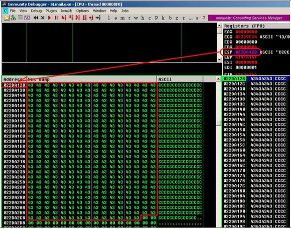 Анализируем состояние регистров после передачи 3500 байт