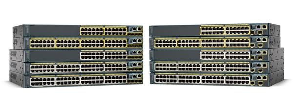 Взлом коммутаторов Cisco при помощи встроенного  Backdoor.