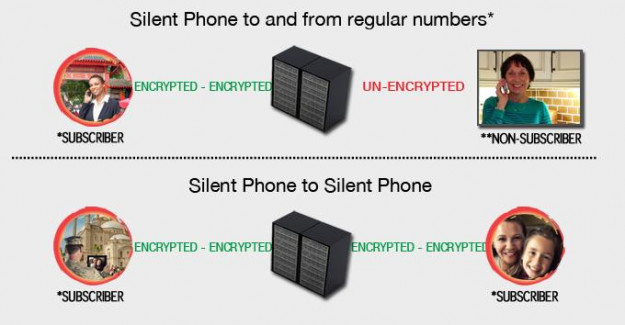 Картинки по запросу encrypted phone