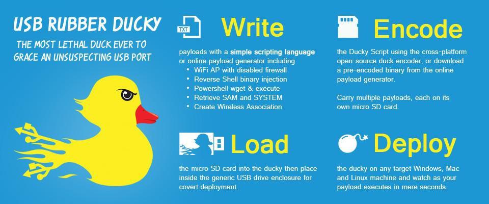 Инструкция для USB Ducky на русском
