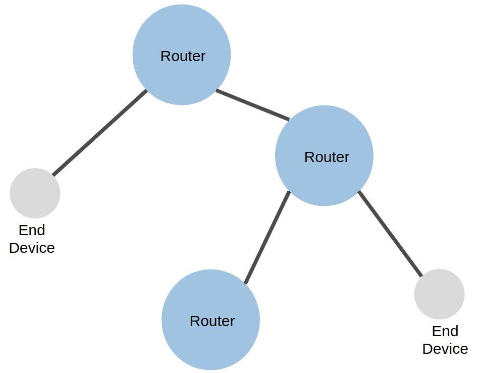 Распределенная модель безопасности