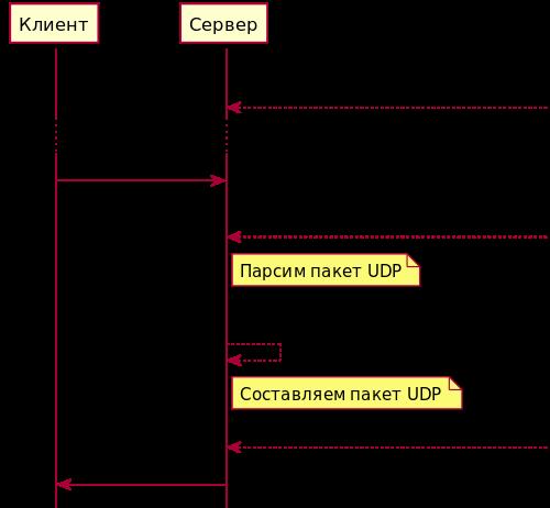 Иллюстрация из Wikipedia