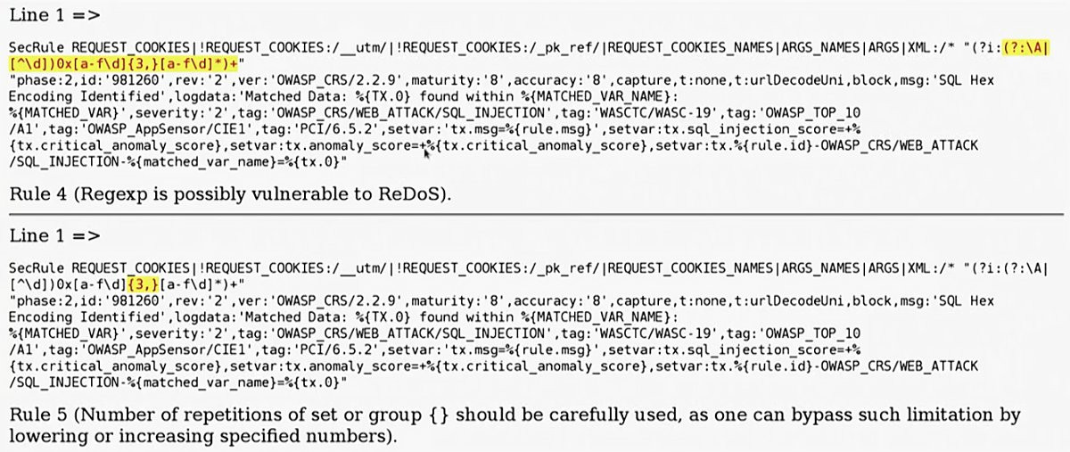 Пример запуска анализатора на выборке правил, отобранной через grep