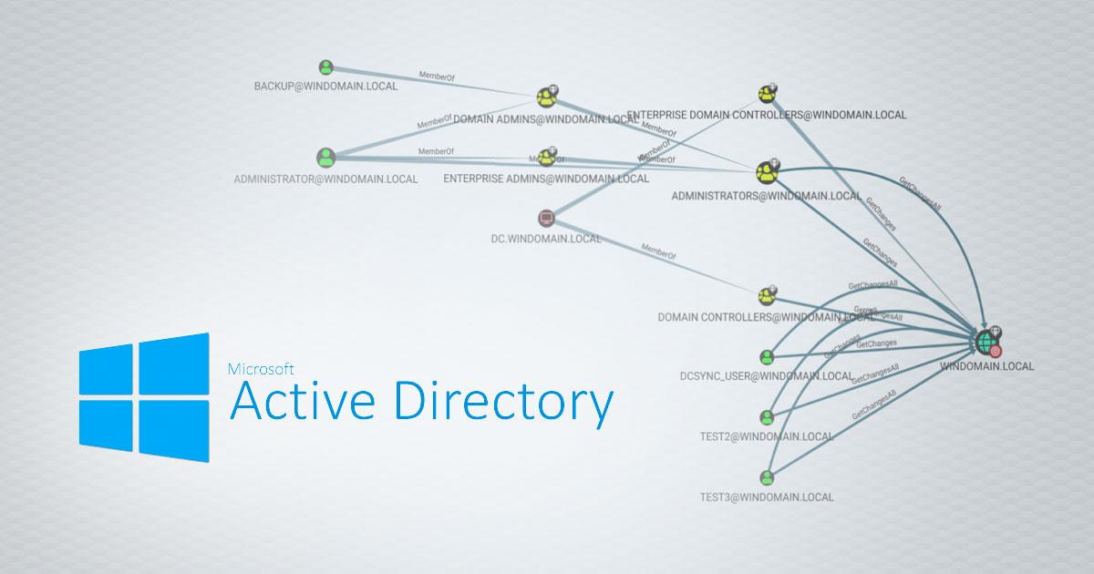 10 шагов для успешной атаки на Windows Active Directory