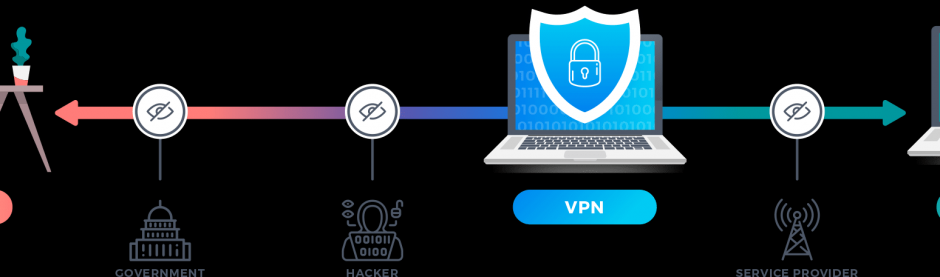 A 2020 Guide to VPNs | What is a VPN and How Does it Work?