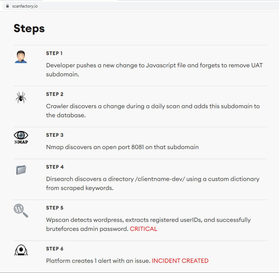 Еще один сценарий уязвимости, которую может обнаружить ScanFactory