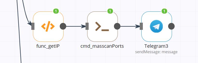 Сканируем порты с помощью masscan