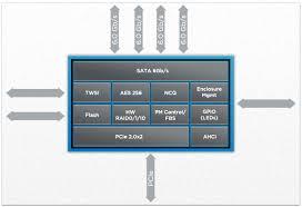 Способы реверса и улучшения SATA контроллеров