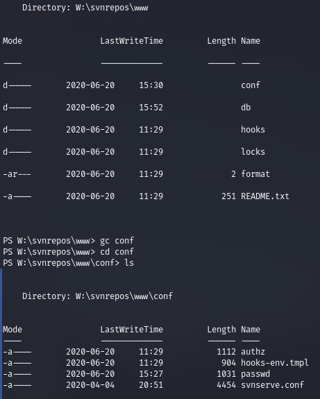 Как захватить хост с помощью Azure DevOps