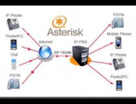 Тест на проникновение VoIP сервера
