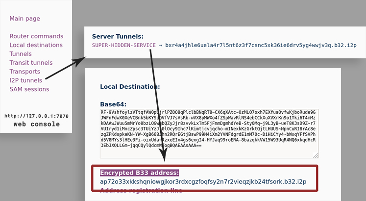 """Ответ на вопрос """"где смотреть адрес созданного сервиса с зашифрованным лизсетом"""""""