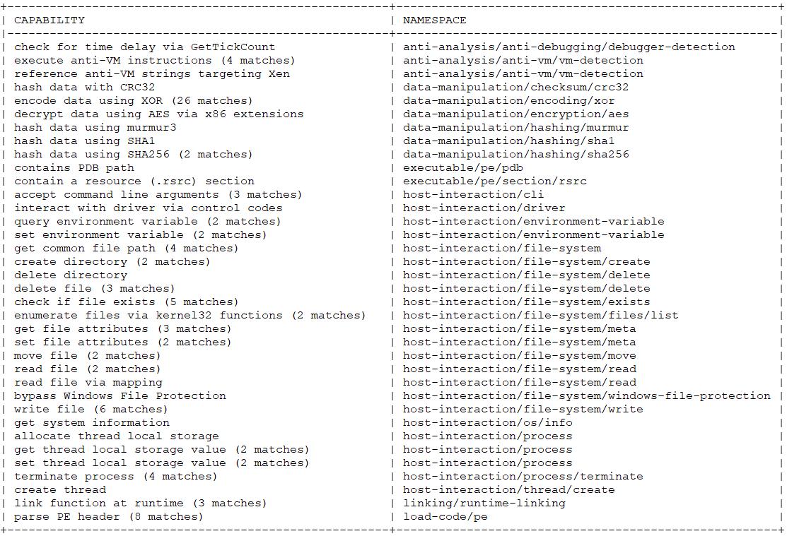 Используемые функции объекта 1.exe