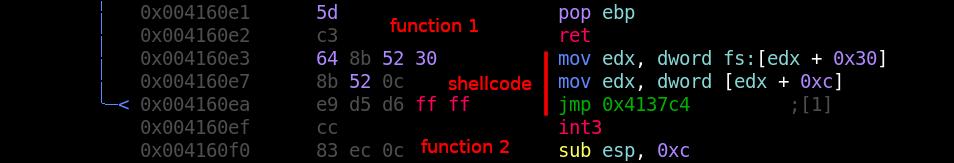 Модифицированный исполняемый файл — зараженная пустота между функциямиКак обмануть антивирусную программу
