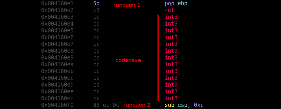 Исходный исполняемый файл — пустота между функциями из-за выравни Как обмануть антивирусную программувания
