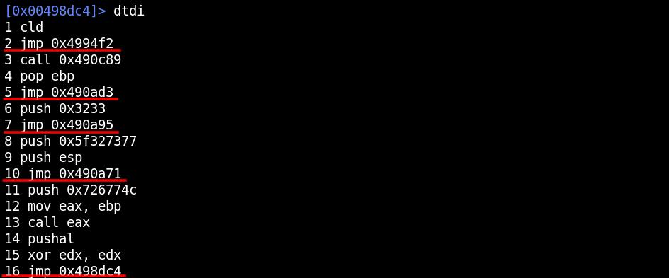 Обфусцированная трасса исполнения шелл-кода Как обмануть антивирусную программу