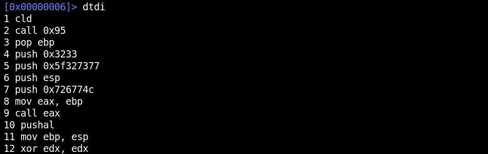 Оригинальная трасса исполнения шелл-кода Как обмануть антивирусную программу