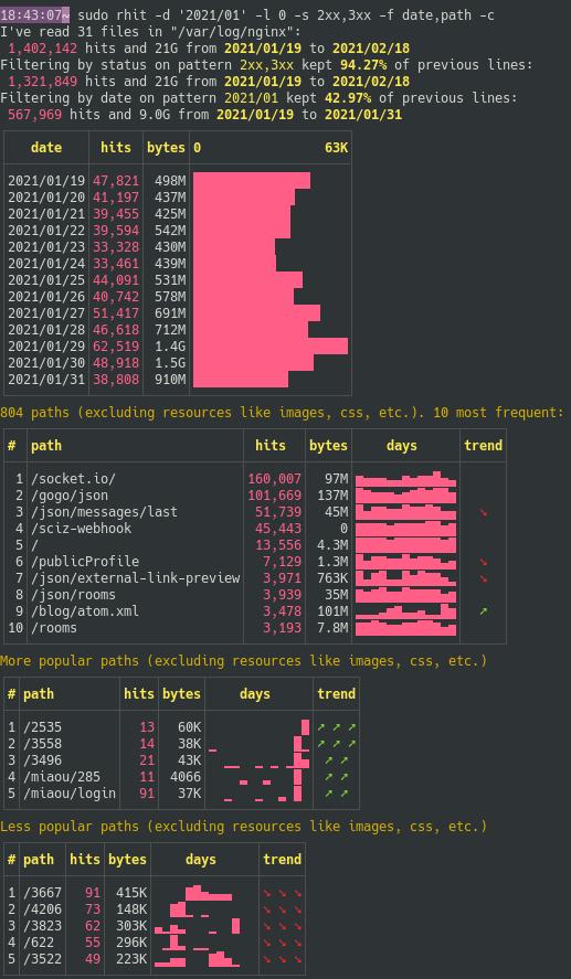 Скрины стырены с сайта программы. Утилиты для работы с командной строкой Linux