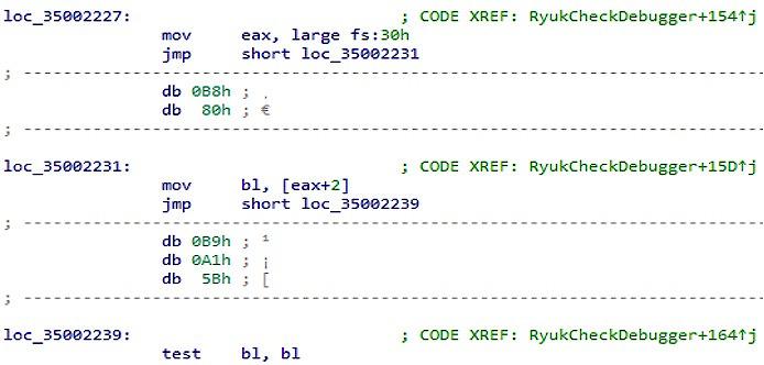 Проверка признаков отладки процесса Как защитится от программы‑вымогателя Ryuk