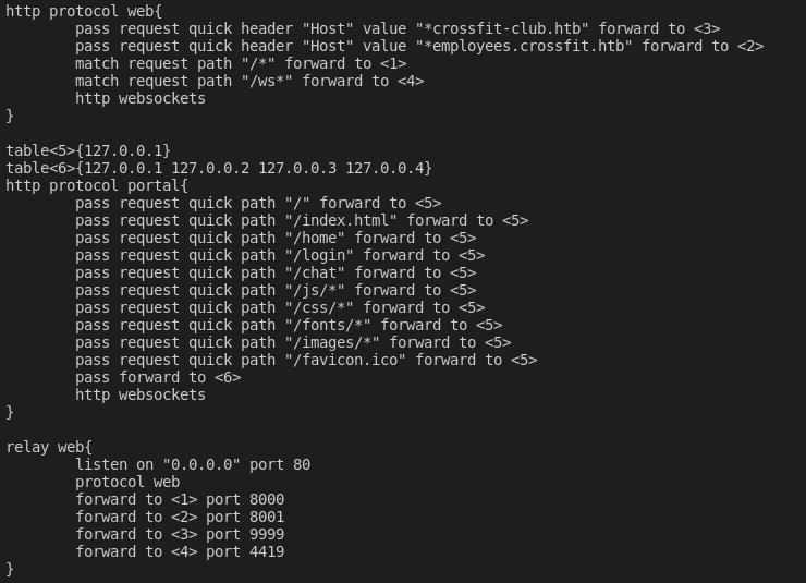 Содержимое файла /etc/relayd.conf   Захват машины сложности Insane с площадки Hack The Box