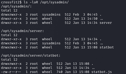 Содержимое каталога /opt/sysadmin