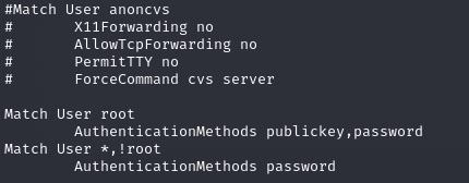 Содержимое файла sshd_config